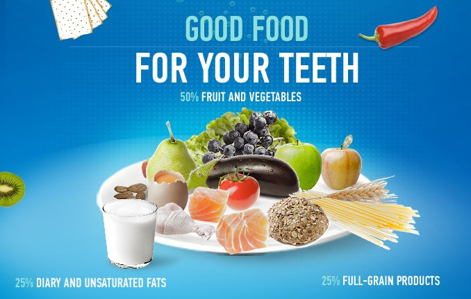 food healthy teeth