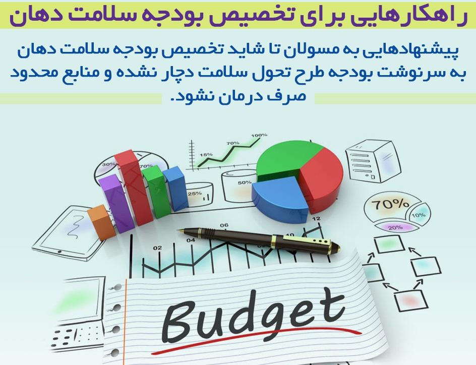 budget salamat dahan
